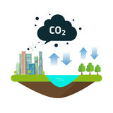 CO2 natural emissions carbon balance cycle between ocean source, city or town productions and forest Royalty Free Stock Photography