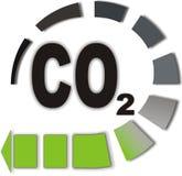 CO2 Immagine Stock Libera da Diritti