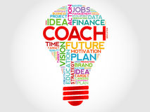 COACH bulb. Word cloud, business concept vector illustration