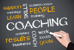 Coaching. Methods and results set out as text on a blackboard royalty free stock images