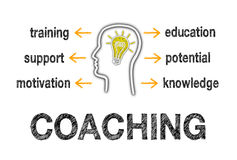 Coaching Business Concept Royalty Free Stock Photo