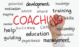 Coaching. Business concept image of a hand holding marker and write Coaching doodle stock image
