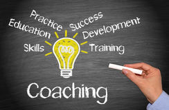 Coaching - business concept with light bulb and text. Coaching - business concept chalkboard with light bulb and text, female hand with chalk royalty free stock photos
