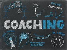 COACHING concept icons on chalkboard royalty free illustration