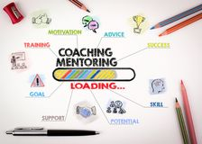 Coaching and Mentoring Concept. Chart with keywords and icons. On white background Royalty Free Stock Image
