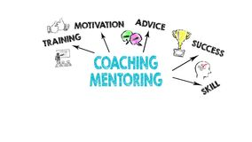 Coaching and Mentoring Concept, illustration in motion. Chart with adding keywords and icons on white background vector illustration