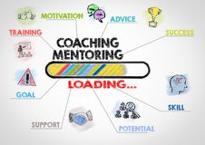 Coaching and Mentoring Conceptt. Chart with keywords and icons. On gray background stock illustration