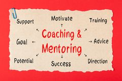 Coaching and Mentoring Diagram. Writen on old paper with paperclip on red background. Business concept royalty free stock image