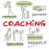 Coachning motivation, framgång Arkivfoton
