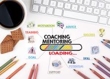 Coachning- och mentoringbegrepp Diagram med nyckelord och symboler arkivbild