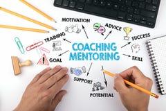 Coachning- och mentoringbegrepp Diagram med nyckelord och symboler fotografering för bildbyråer