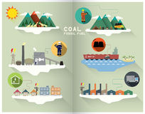 Coal graphic. Coal fossil fuel in a simple graphic Stock Photography