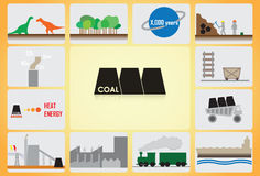 Coal icon Stock Images