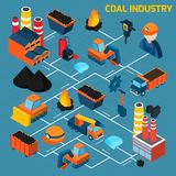 Coal Industry Isometric Flowchart Stock Photography