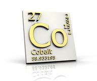 Cobalt form Periodic Table of Elements Royalty Free Stock Photos