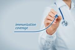 Cobertura de la inmunización fotos de archivo