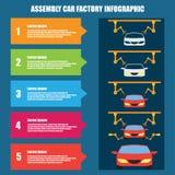 Coche de la asamblea infographic/planta de fabricación y proceso de producción de la fábrica del coche Fotografía de archivo libre de regalías