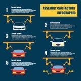 Coche de la asamblea infographic/planta de fabricación y proceso de producción de la fábrica del coche Imagen de archivo libre de regalías