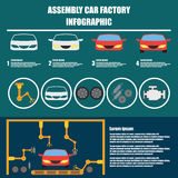 Coche de la asamblea infographic/planta de fabricación y proceso de producción de la fábrica del coche Imagenes de archivo