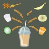 Cocktail da desintoxicação da receita com banana, quivi, suco de laranja, mel, iogurte, maçã Imagem de Stock