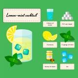 Cocktail della menta di limone, ricetta, ingredienti Fotografie Stock Libere da Diritti
