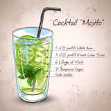 Cocktail frais de Mojito illustration de vecteur