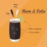Cocktail-Rezept, Vektor Lizenzfreie Stockfotos