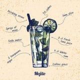 Cocktailmojito en zijn ingrediënten Stock Afbeeldingen