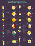 Cocktails Infographic Photographie stock
