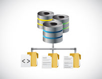 Code and document storage diagram Stock Photo