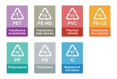 Codice di identificazione di riciclaggio di plastica Fotografia Stock