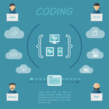 Coding stage of workflow web development Stock Images
