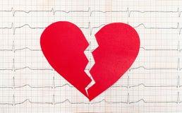 Coeur avec l'essai d'électrocardiogramme à l'arrière-plan, Images stock