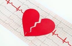 Coeur avec l'essai d'électrocardiogramme à l'arrière-plan, Photographie stock