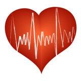 coeur cardiaque de battement Images libres de droits