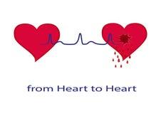Coeur Du coeur à la chaleur Photographie stock libre de droits
