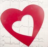 Coeur et électrocardiogramme Photographie stock libre de droits