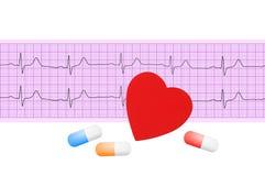 Coeur et pilules au-dessus de graphique d'électrocardiogramme Photo libre de droits