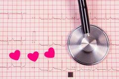 Coeurs de papier et de stéthoscope sur le graphique d'électrocardiogramme, la médecine et le concept de soins de santé Image libre de droits