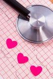 Coeurs de papier et de stéthoscope sur le graphique d'électrocardiogramme, la médecine et le concept de soins de santé Photographie stock libre de droits