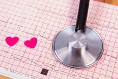 Coeurs de papier et de stéthoscope sur le graphique d'électrocardiogramme, la médecine et le concept de soins de santé Image stock