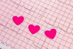 Coeurs de papier sur le graphique d'électrocardiogramme, concept de médecine et de soins de santé Image libre de droits