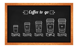 Coffe types and recipe. White line icons on the chalkboard Stock Photo