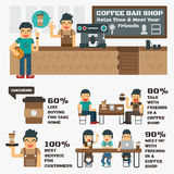 Coffee bar shop Stock Images