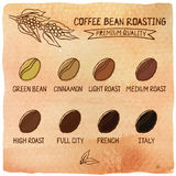 Coffee beans roasting Stock Image