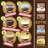 Coffee beverages types Stock Photo