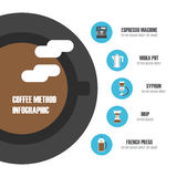 Coffee brewing method Stock Images