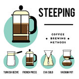Coffee brewing methods. Steeping. Different ways Stock Photo