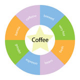 Coffee circular concept with colors and star Stock Photo