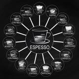 Coffee composition inboard vector Stock Photos